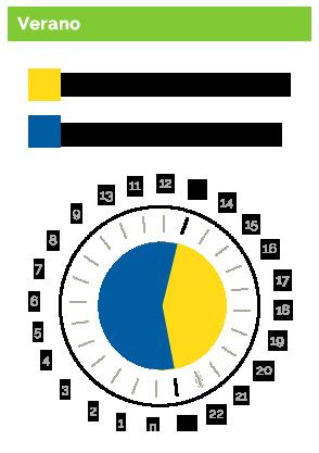 tarifa de luz verano